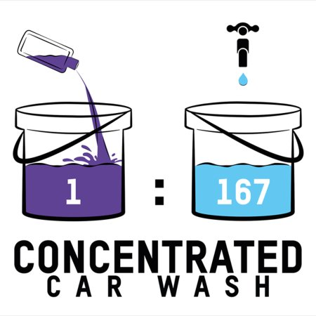 ValetPRO Concentrated Car Wash
